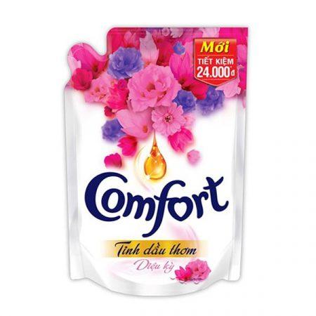 Comfort fabric softener allergy